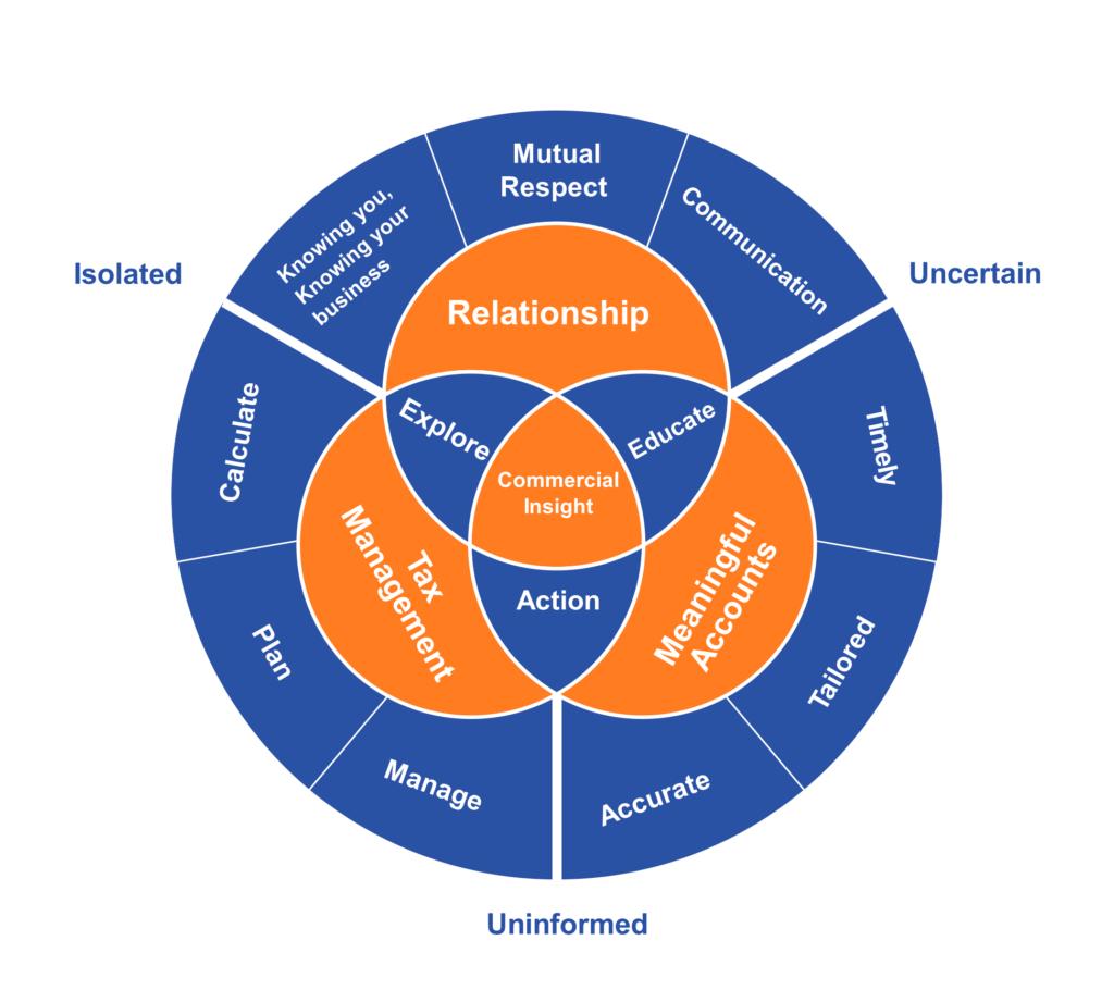 Business_Model
